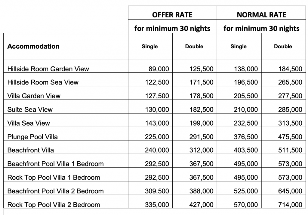 Accommodation Prices at Kamalaya Koh Samui